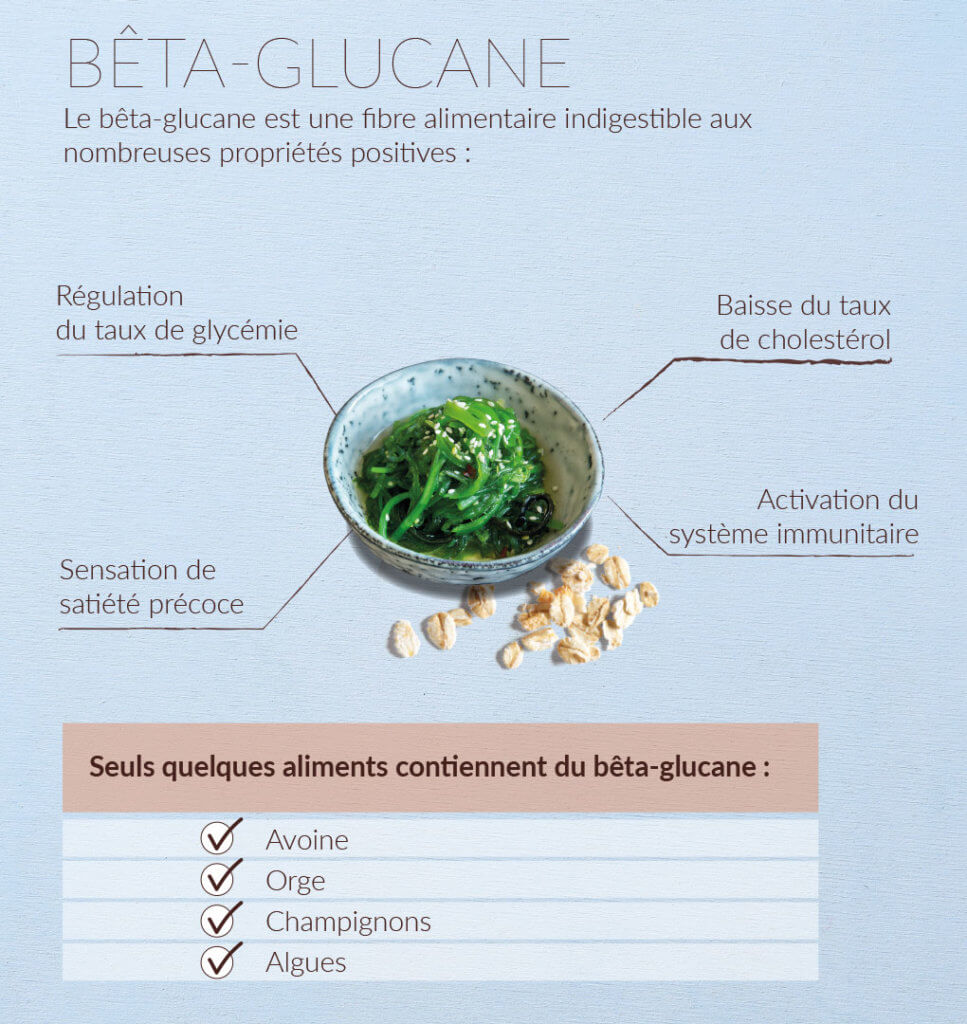 Beta Glucane Verival